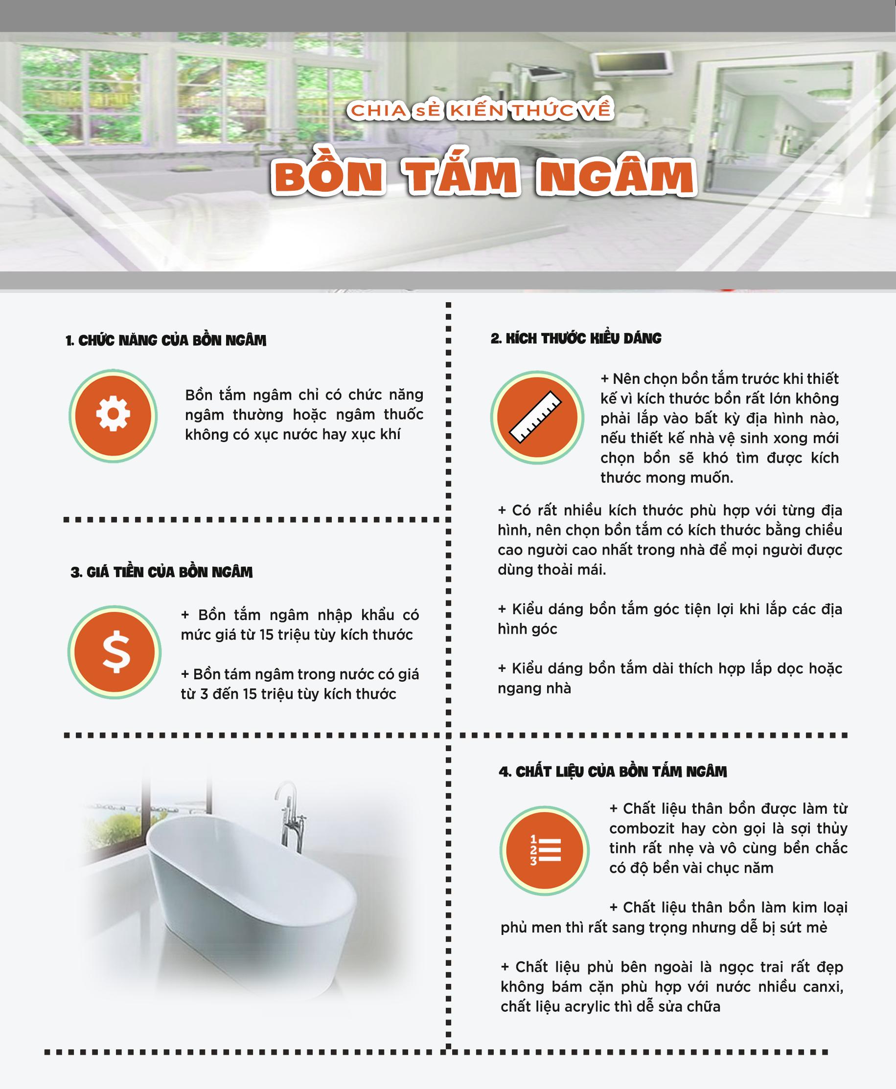 Chia sẻ kiến thức về bồn tắm ngâm pc